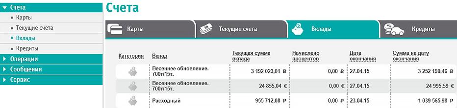 ткб банк пао онлайн как оплатить кредит через евросеть