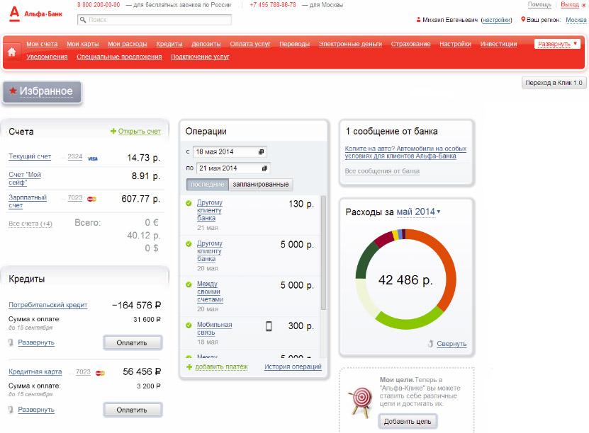 Личный кабинет «Альфа-Клик» для физ лиц (общий вид интерфейса)