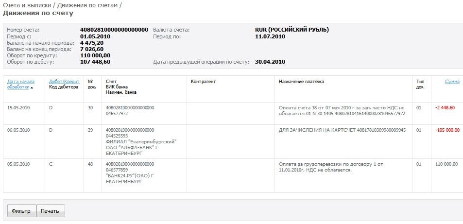 Интернет-банк «Альфа-Клиент Онлайн» для крупного бизнеса (интерфейс движений по счетам)