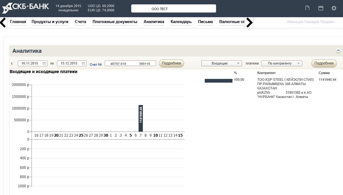 СКБ-Банк интернет-банк «ДБО BS-Client» для юр лиц (интерфейс)