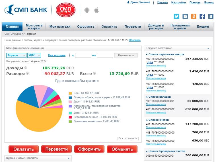 «СМП ОН-банк» - личный кабинет для физ лиц (интерфейс web-версии)