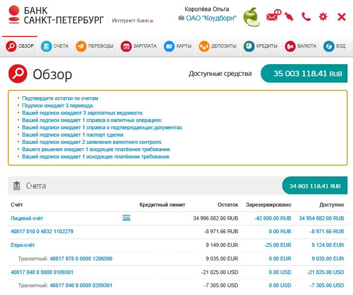 Банк Санкт-Петербург интернет-банк «i2B» для юр лиц - общий вид интерфейса