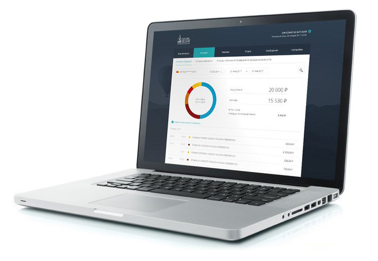 Интернет-банк «Зенит Онлайн»
